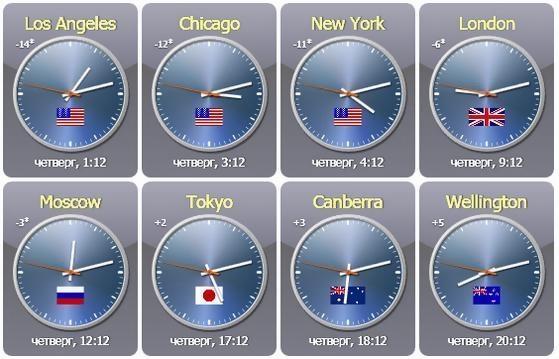 Скачать Sharp World Clock 6.01 + keygen - узнать мировое время