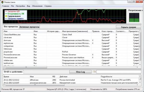 Process Lasso Pro 9.3.0.22 Final + keygen [На русском]