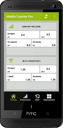 Mobile Counter Pro - 3G, WIFI 3.6 [На русском]