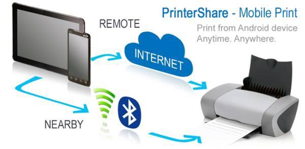 PrinterShare™ Mobile Print Premium 10.6.8 [На русском]