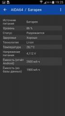 AIDA64 Premium 1.35 [На русском]