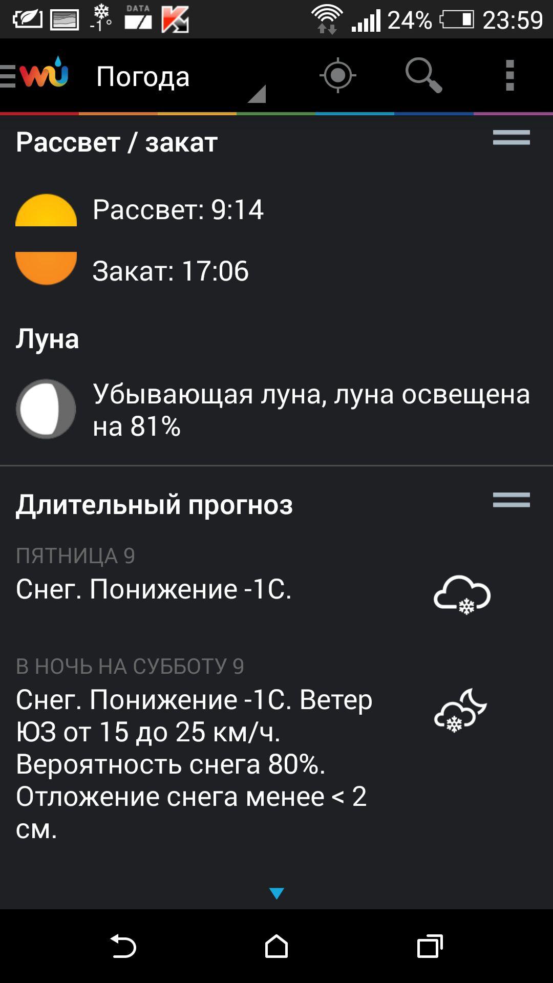 Скачать Программу Прогноз Погоды Для Андроид 4.0